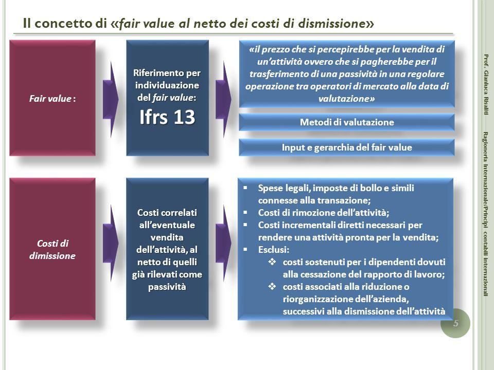 Il concetto di «fair value al netto dei costi di dismissione»