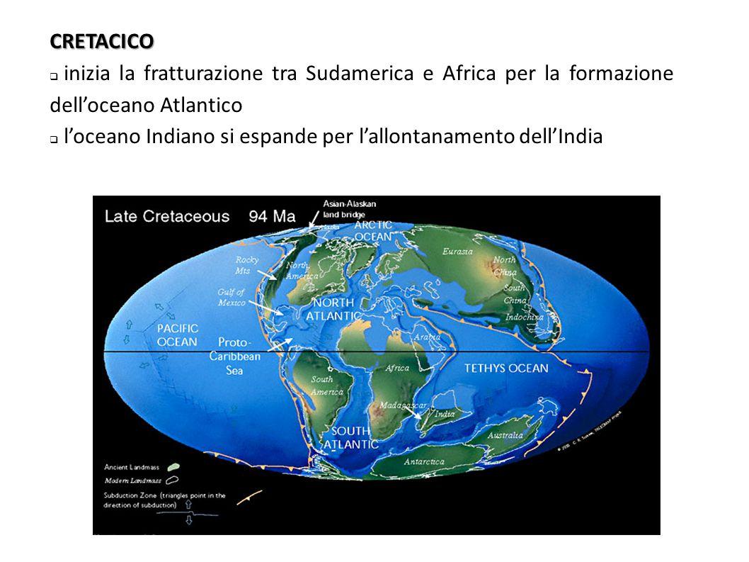 CRETACICO inizia la fratturazione tra Sudamerica e Africa per la formazione dell'oceano Atlantico.