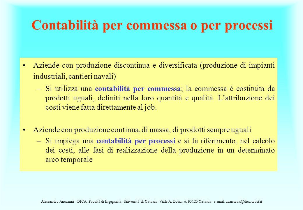 Contabilità per commessa o per processi