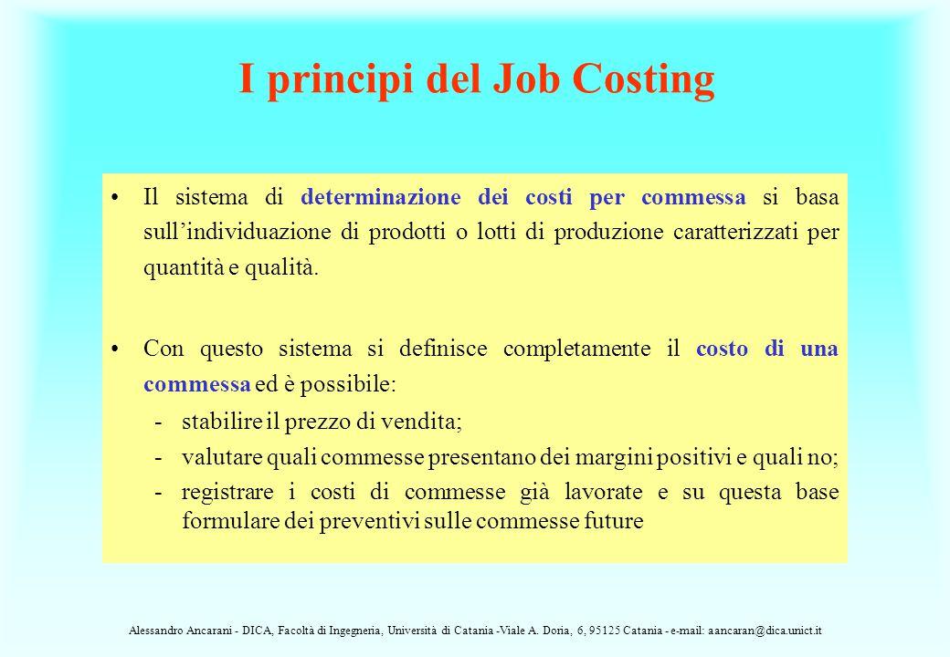 I principi del Job Costing