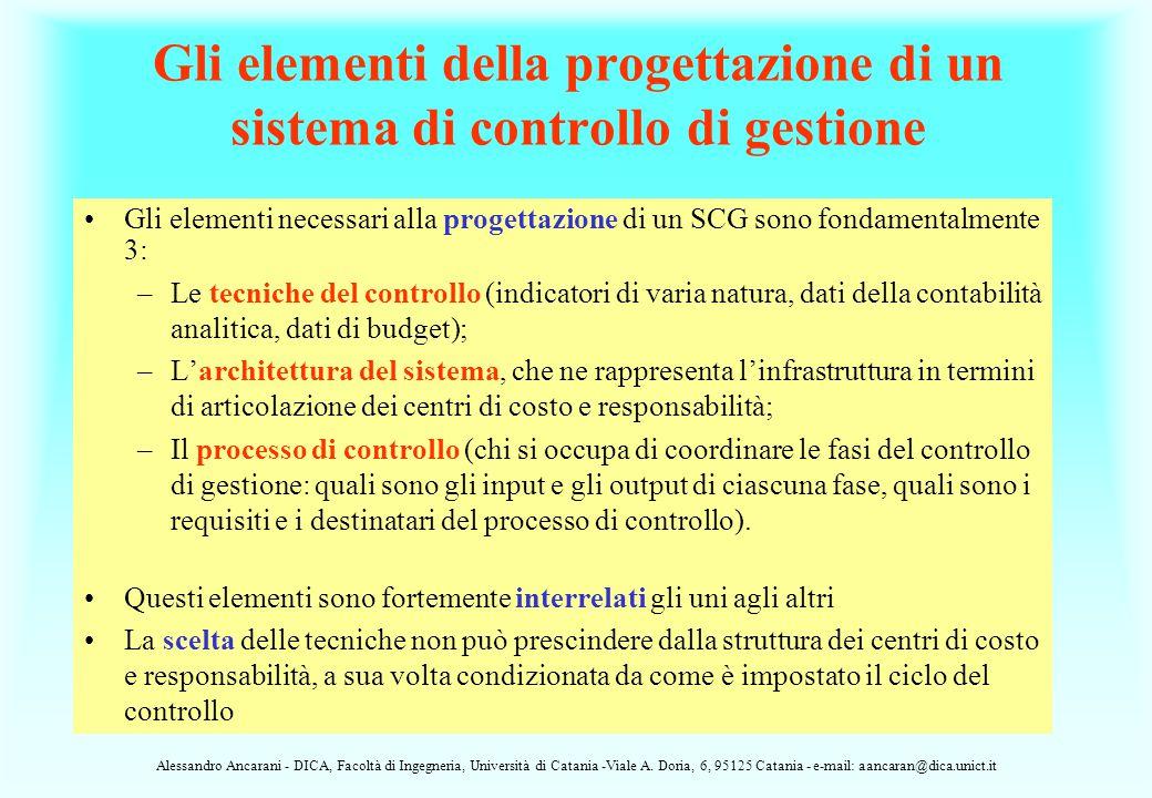 Gli elementi della progettazione di un sistema di controllo di gestione