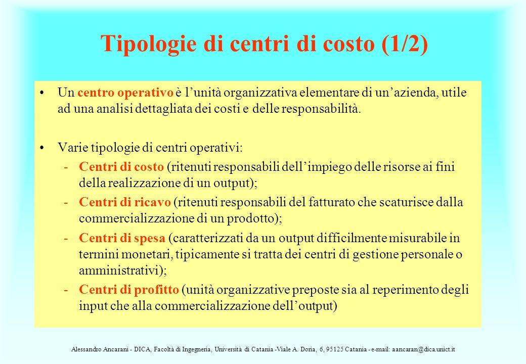 Tipologie di centri di costo (1/2)