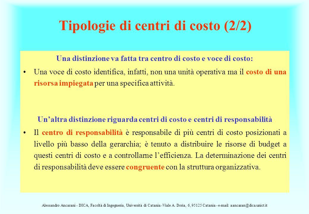 Tipologie di centri di costo (2/2)