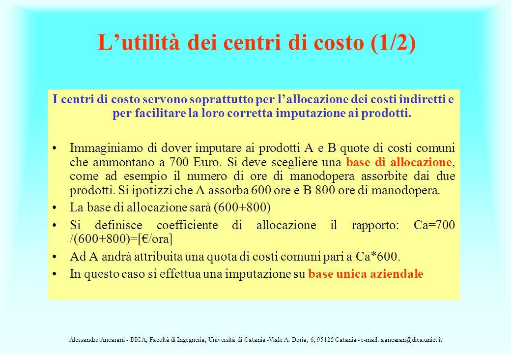 L'utilità dei centri di costo (1/2)