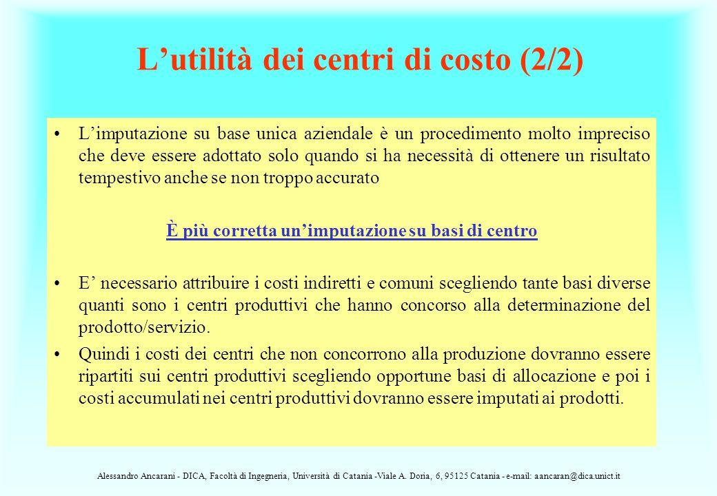 L'utilità dei centri di costo (2/2)
