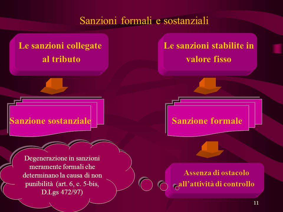 Sanzioni formali e sostanziali
