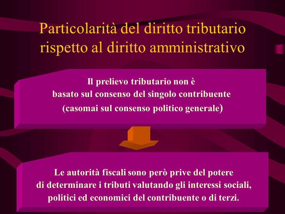 Particolarità del diritto tributario rispetto al diritto amministrativo
