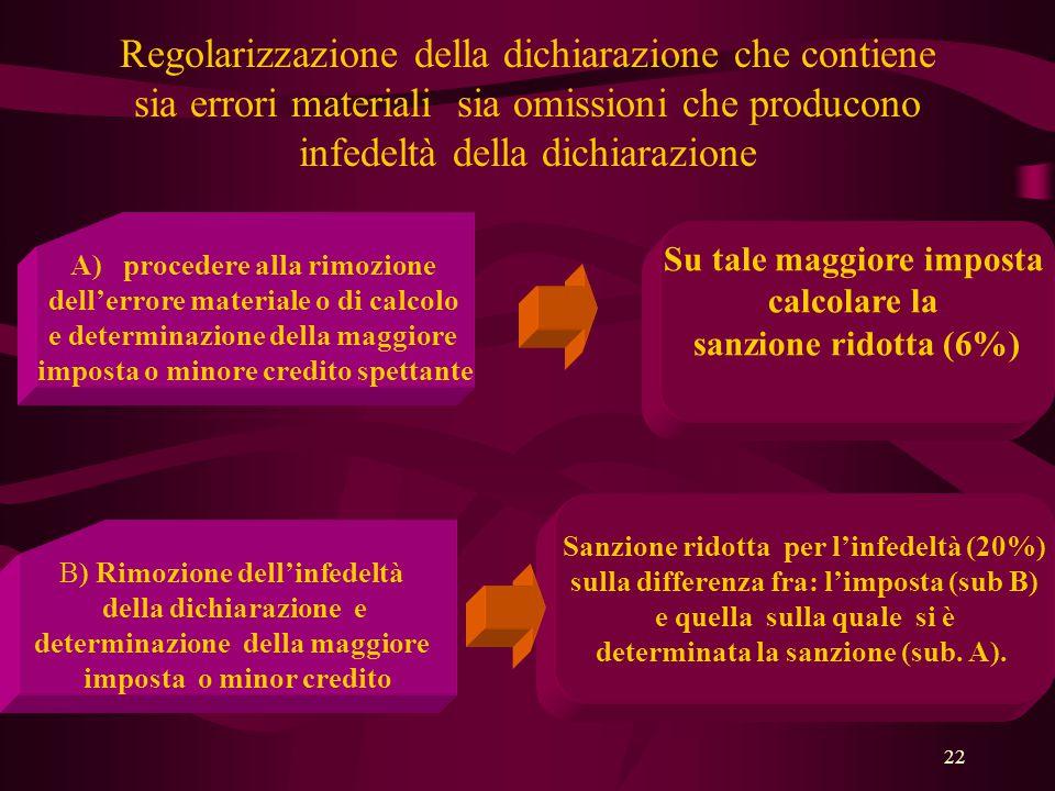 Regolarizzazione della dichiarazione che contiene sia errori materiali sia omissioni che producono infedeltà della dichiarazione