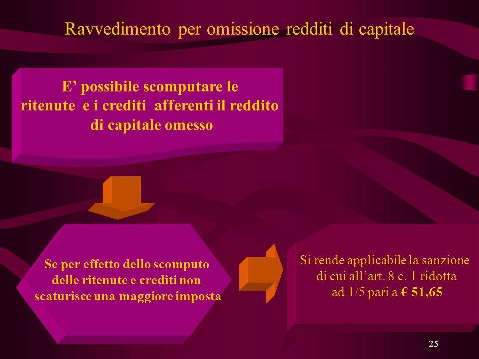 Ravvedimento per omissione redditi di capitale