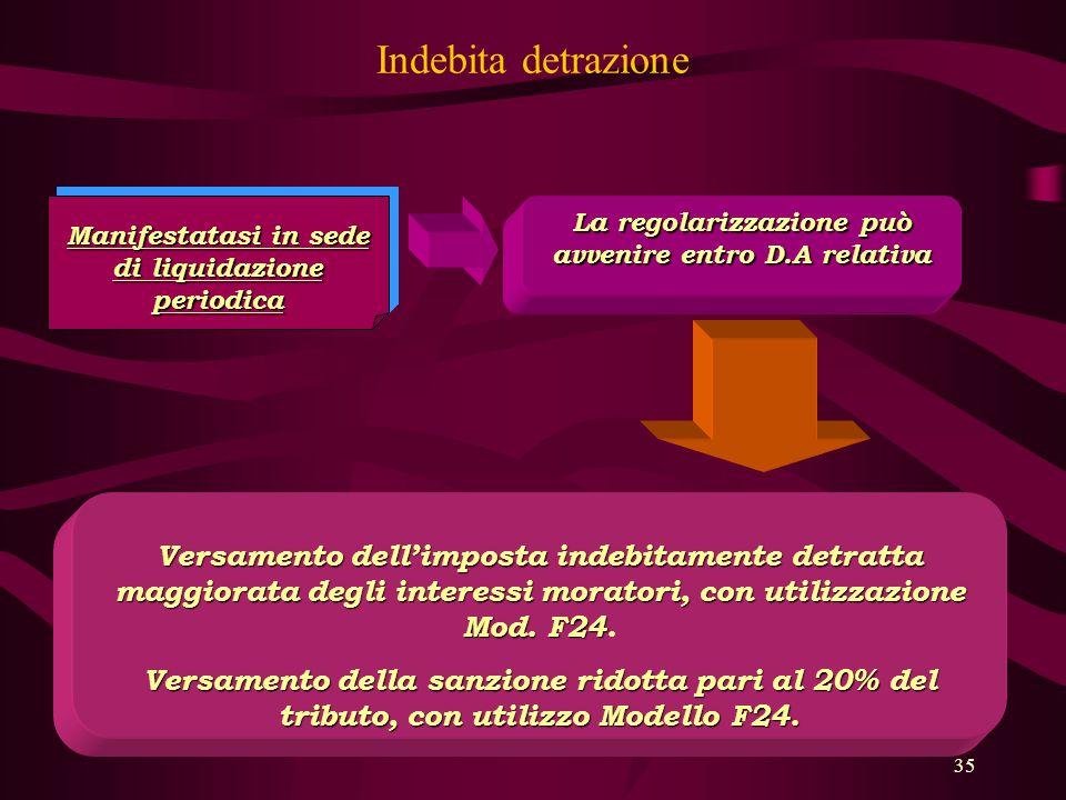 Indebita detrazione Manifestatasi in sede di liquidazione periodica. La regolarizzazione può avvenire entro D.A relativa.