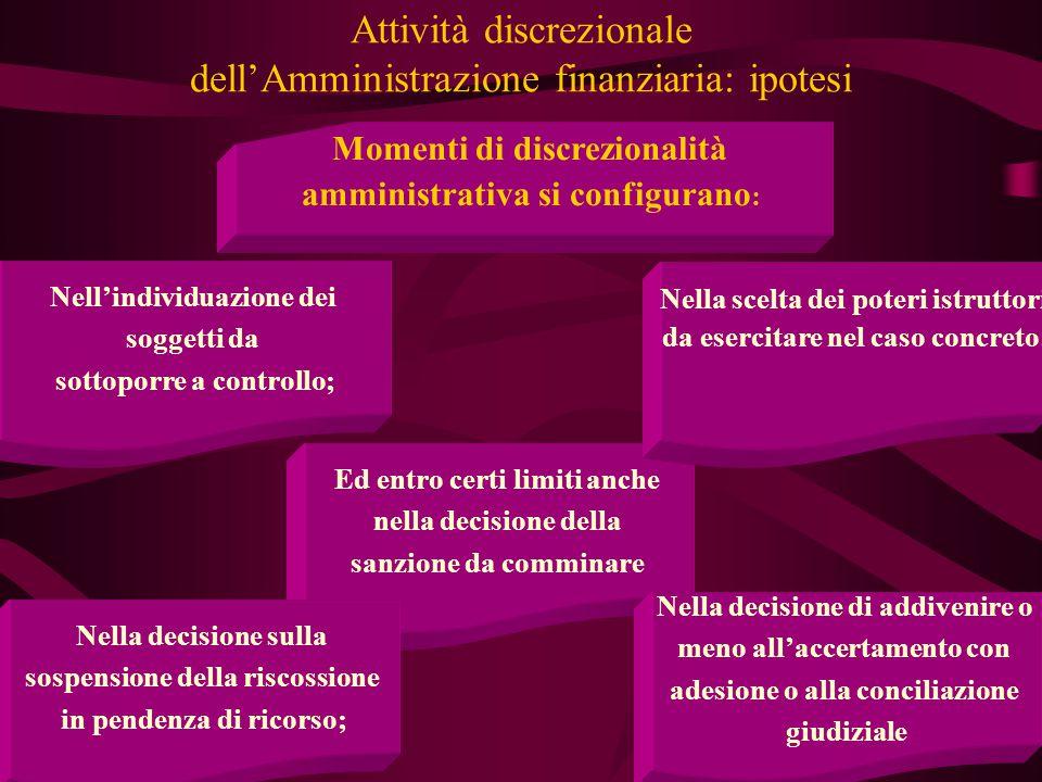 Attività discrezionale dell'Amministrazione finanziaria: ipotesi