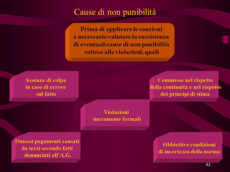 Cause di non punibilità