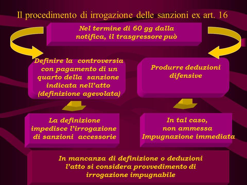 Il procedimento di irrogazione delle sanzioni ex art. 16