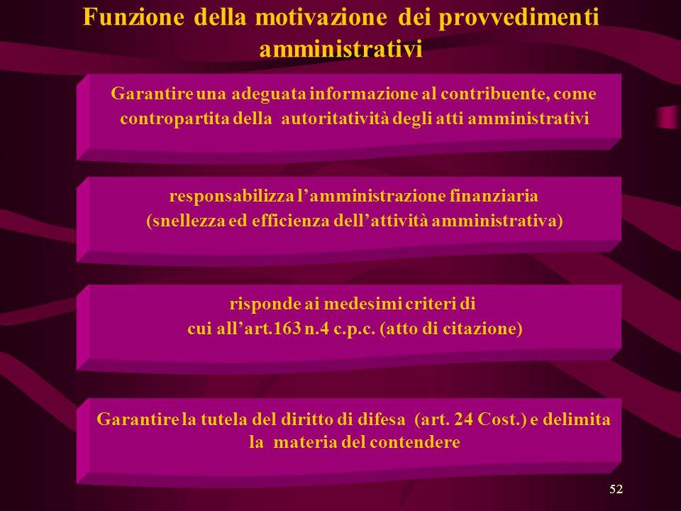 Funzione della motivazione dei provvedimenti amministrativi