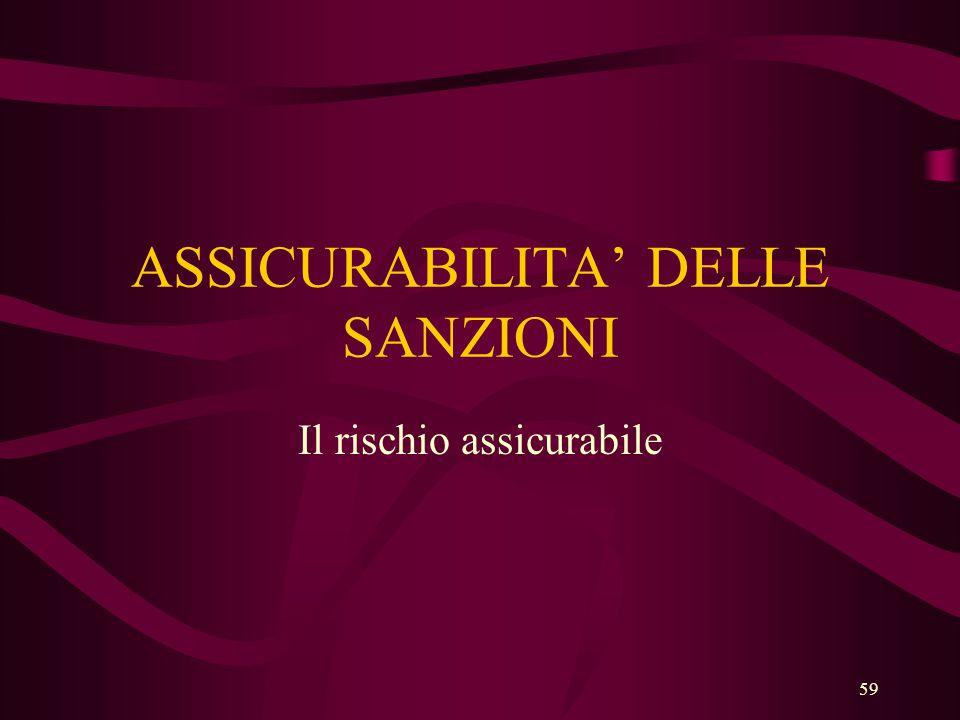 ASSICURABILITA' DELLE SANZIONI