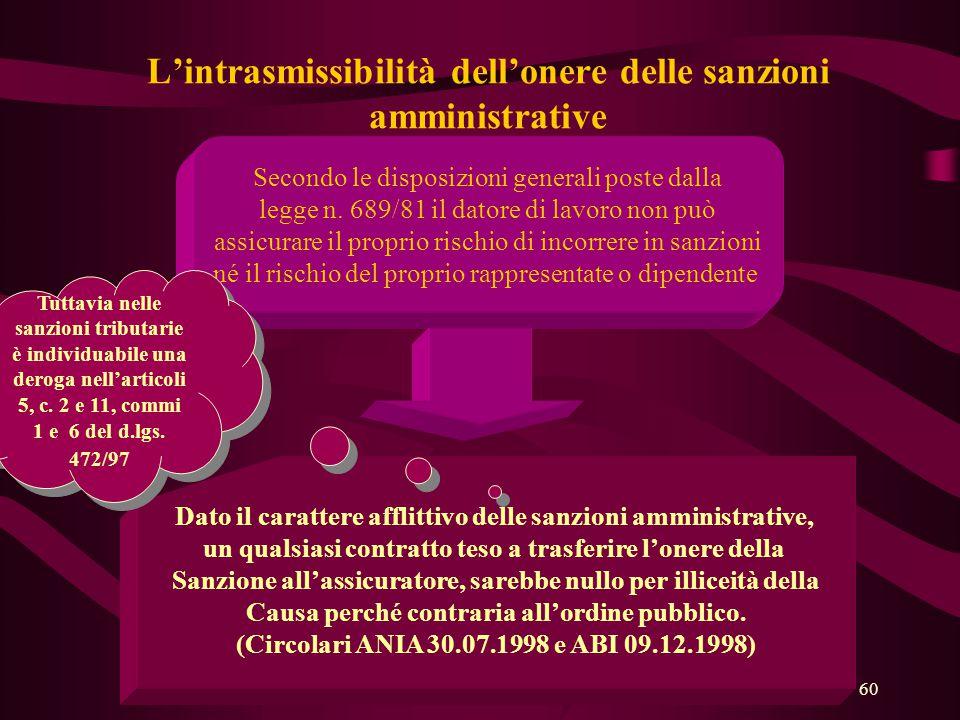 L'intrasmissibilità dell'onere delle sanzioni amministrative