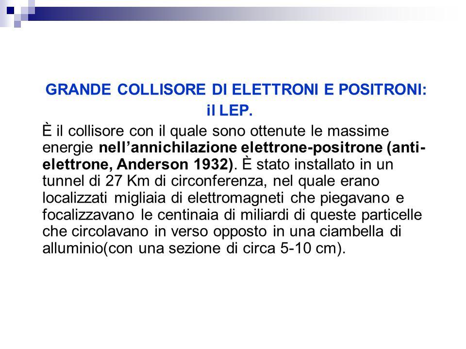 GRANDE COLLISORE DI ELETTRONI E POSITRONI: