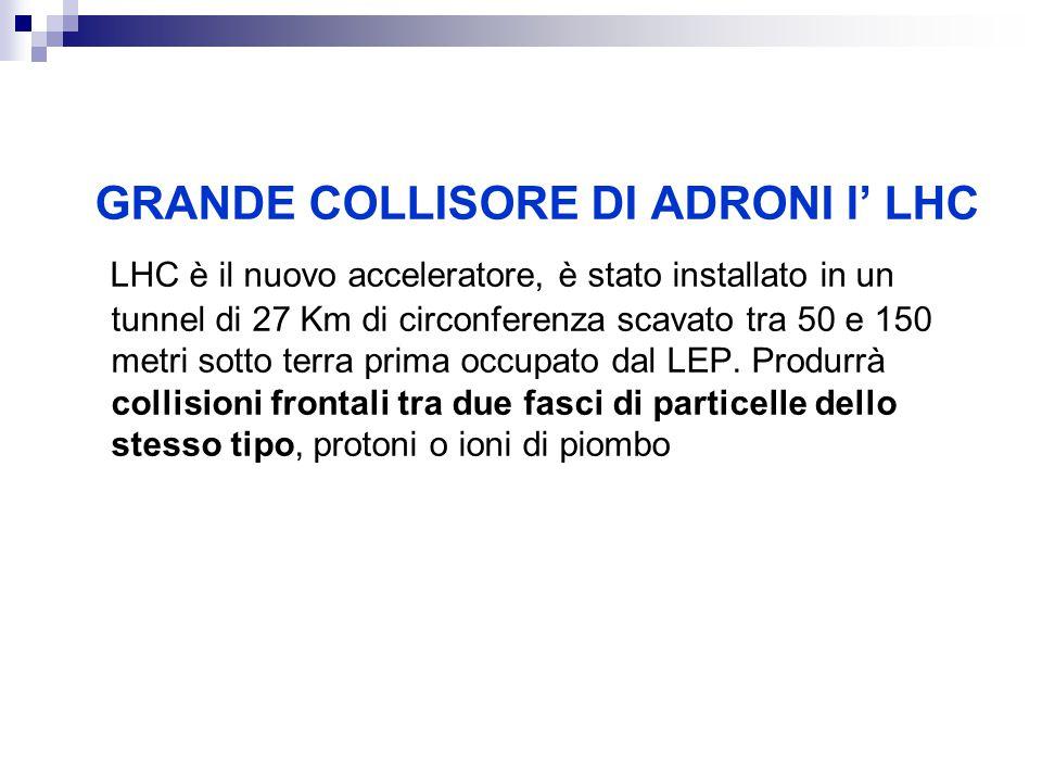 GRANDE COLLISORE DI ADRONI l' LHC