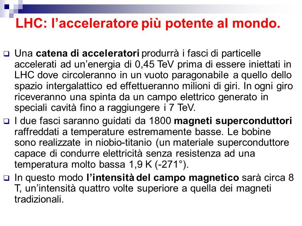 LHC: l'acceleratore più potente al mondo.