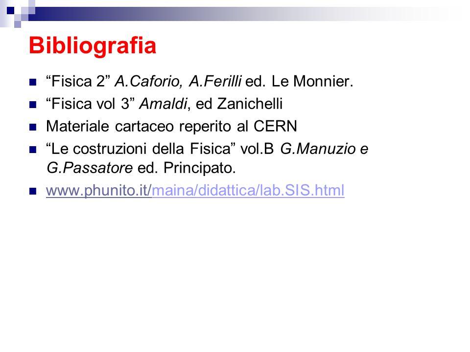 Bibliografia Fisica 2 A.Caforio, A.Ferilli ed. Le Monnier.
