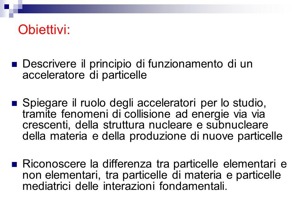 Obiettivi: Descrivere il principio di funzionamento di un acceleratore di particelle.