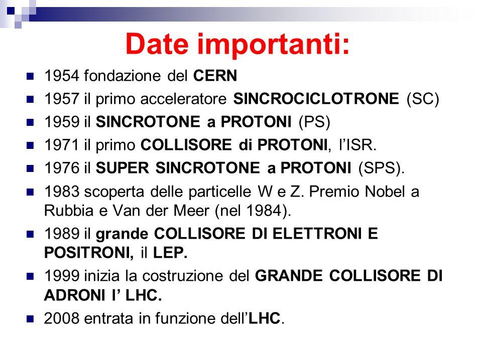 Date importanti: 1954 fondazione del CERN