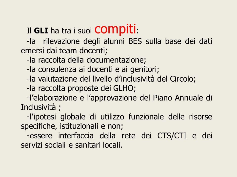 Il GLI ha tra i suoi compiti: