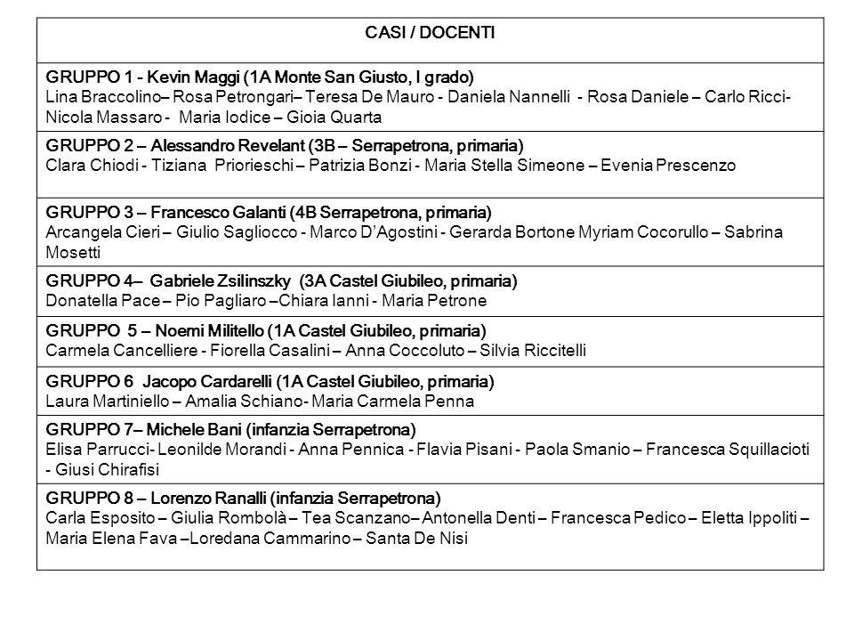 CASI / DOCENTI GRUPPO 1 - Kevin Maggi (1A Monte San Giusto, I grado)