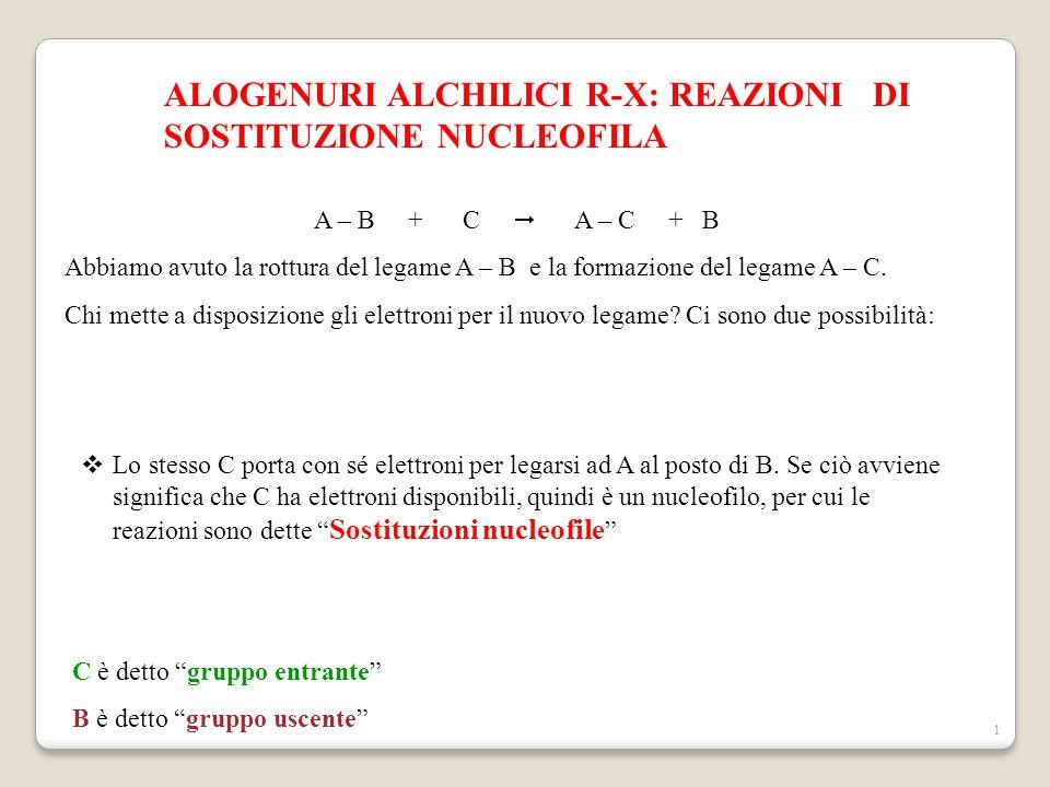 ALOGENURI ALCHILICI R-X: REAZIONI DI SOSTITUZIONE NUCLEOFILA
