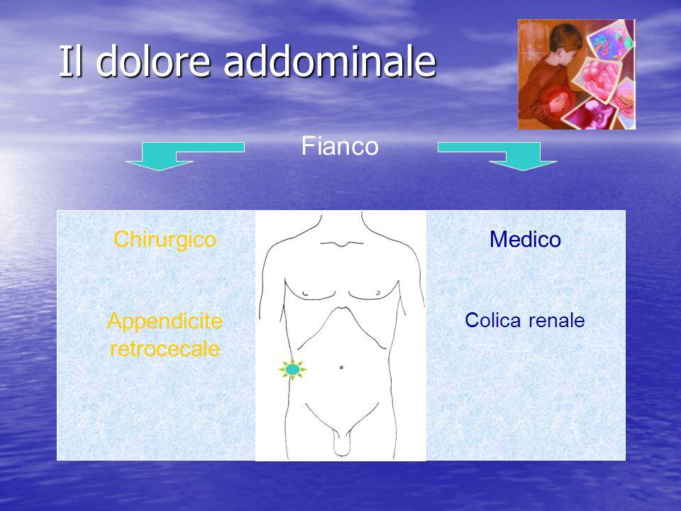 Il dolore addominale Fianco Chirurgico Appendicite retrocecale Medico