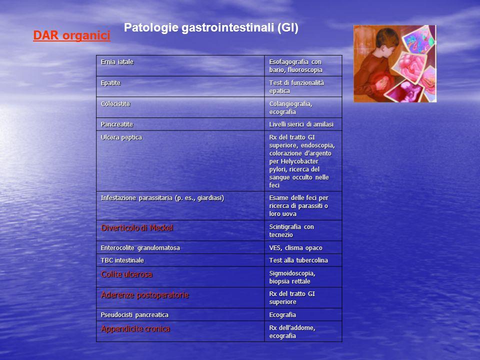 Patologie gastrointestinali (GI) DAR organici