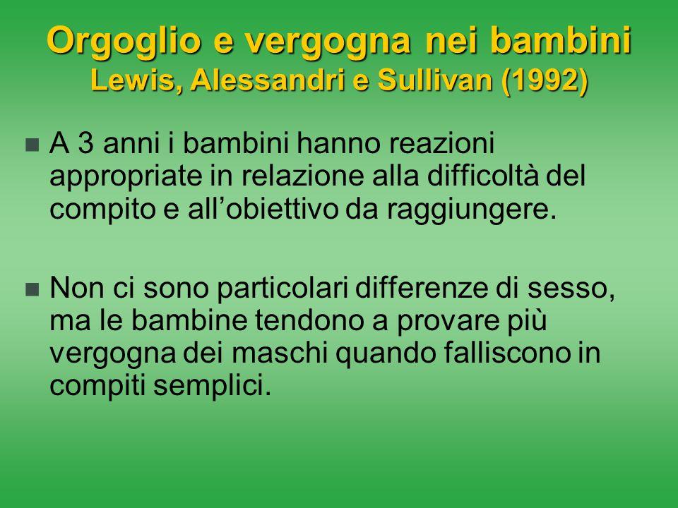 Orgoglio e vergogna nei bambini Lewis, Alessandri e Sullivan (1992)
