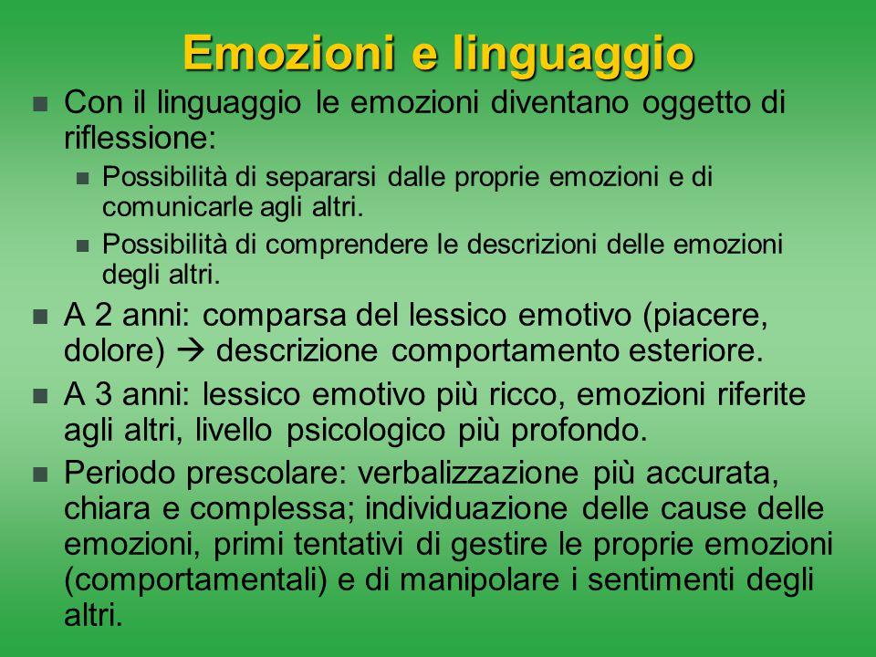 Emozioni e linguaggio Con il linguaggio le emozioni diventano oggetto di riflessione:
