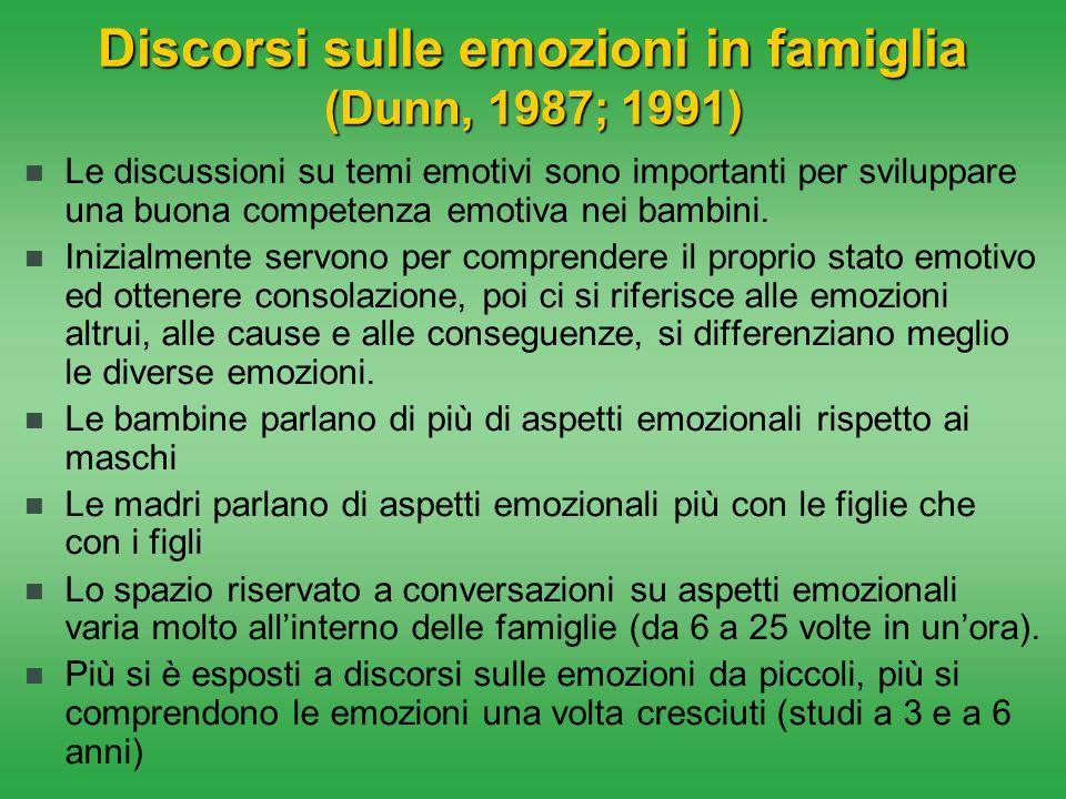 Discorsi sulle emozioni in famiglia (Dunn, 1987; 1991)