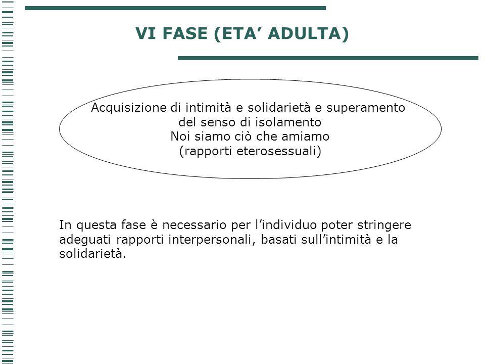 VI FASE (ETA' ADULTA) Acquisizione di intimità e solidarietà e superamento. del senso di isolamento.