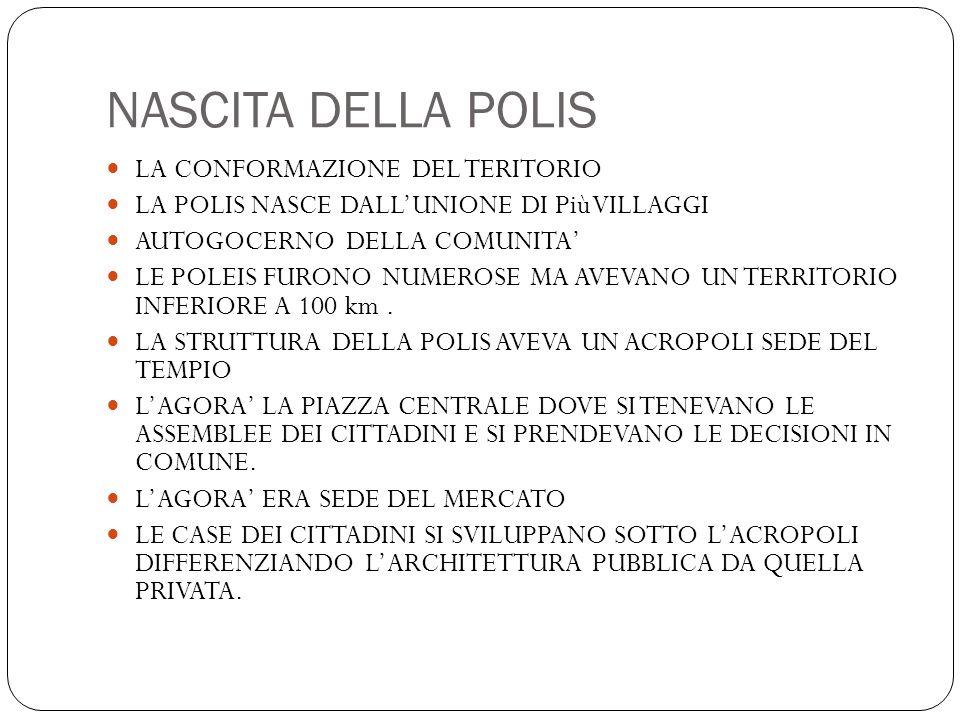 NASCITA DELLA POLIS LA CONFORMAZIONE DEL TERITORIO
