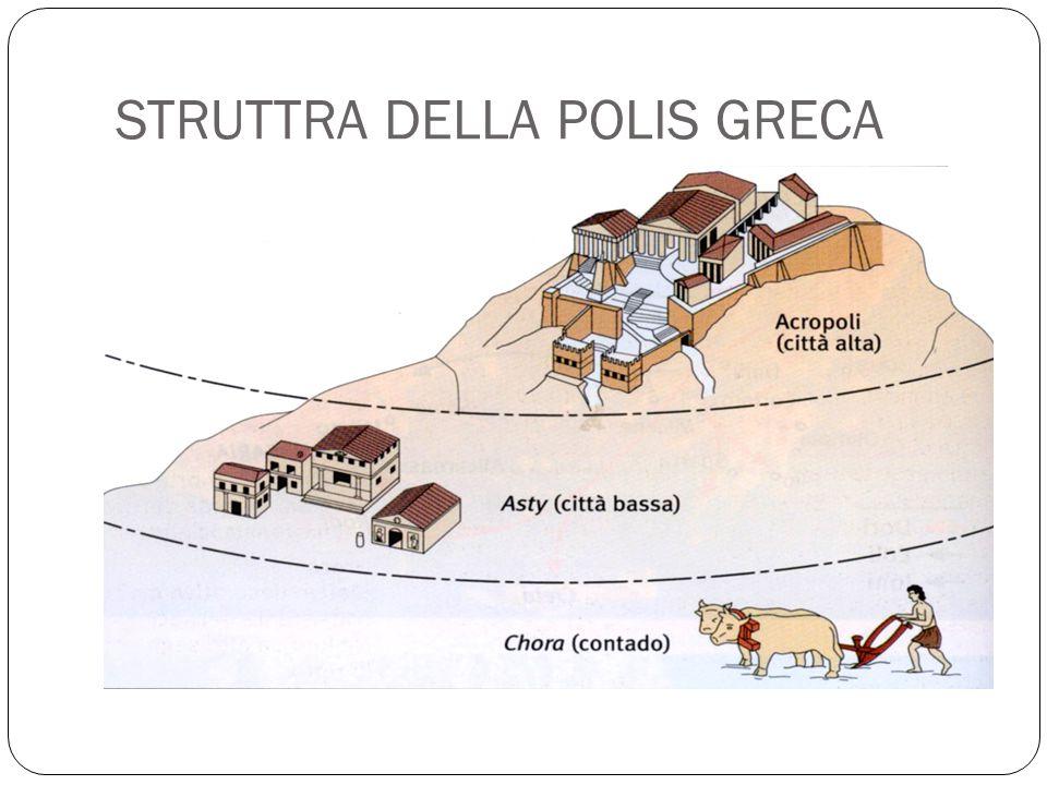 STRUTTRA DELLA POLIS GRECA