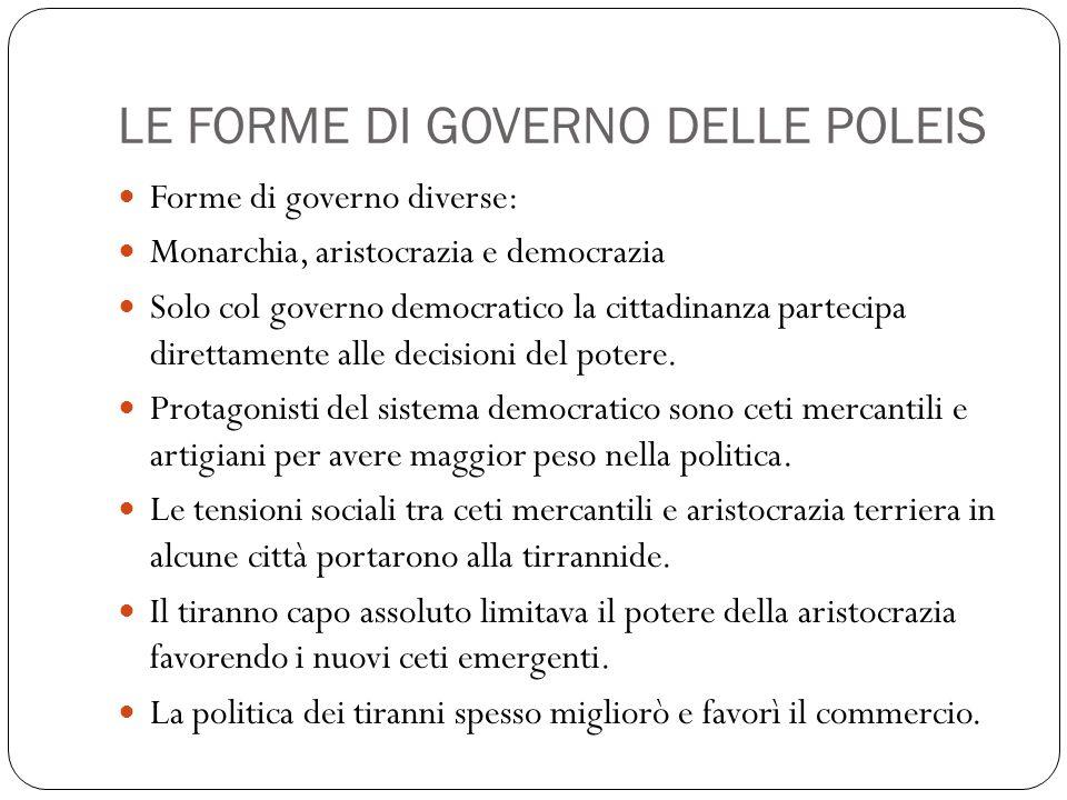 LE FORME DI GOVERNO DELLE POLEIS