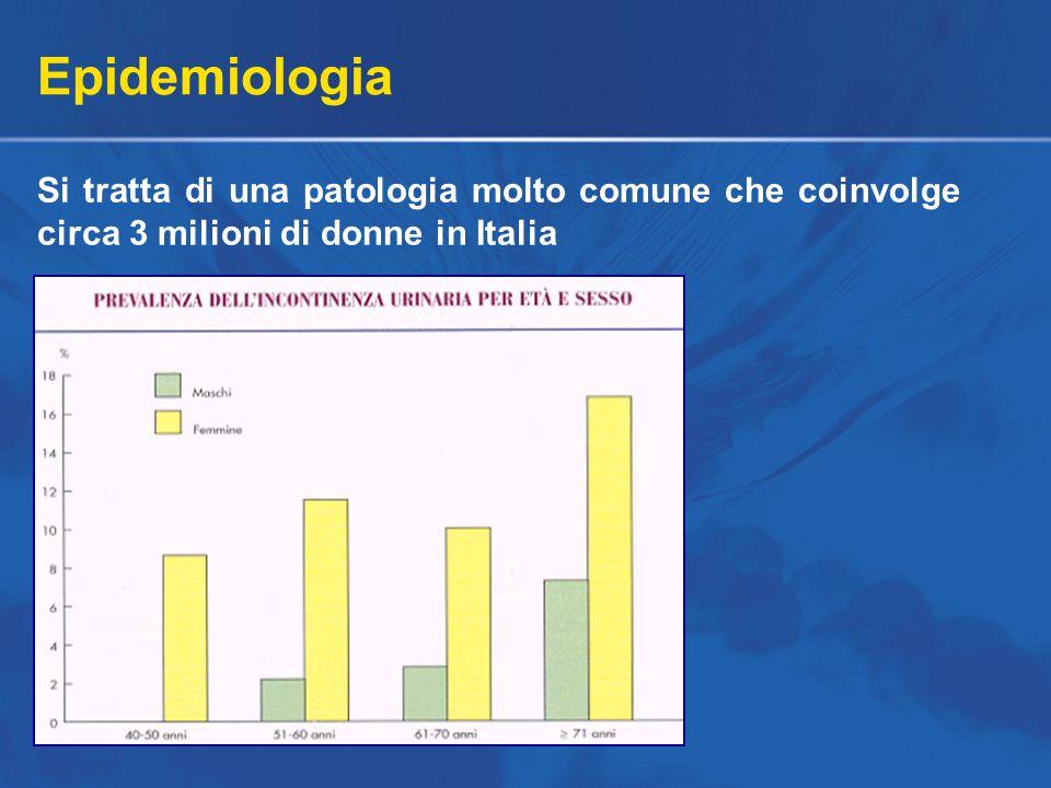 Epidemiologia Si tratta di una patologia molto comune che coinvolge circa 3 milioni di donne in Italia.