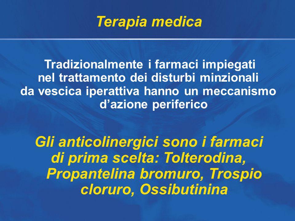 Gli anticolinergici sono i farmaci