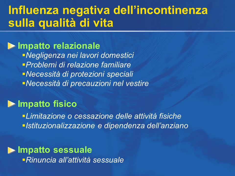 Influenza negativa dell'incontinenza sulla qualità di vita