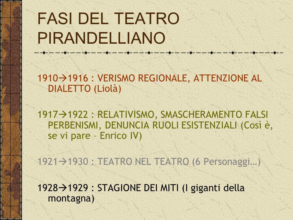 FASI DEL TEATRO PIRANDELLIANO