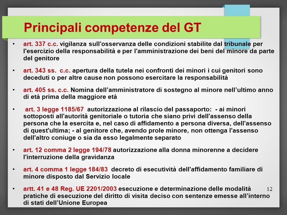 Principali competenze del GT