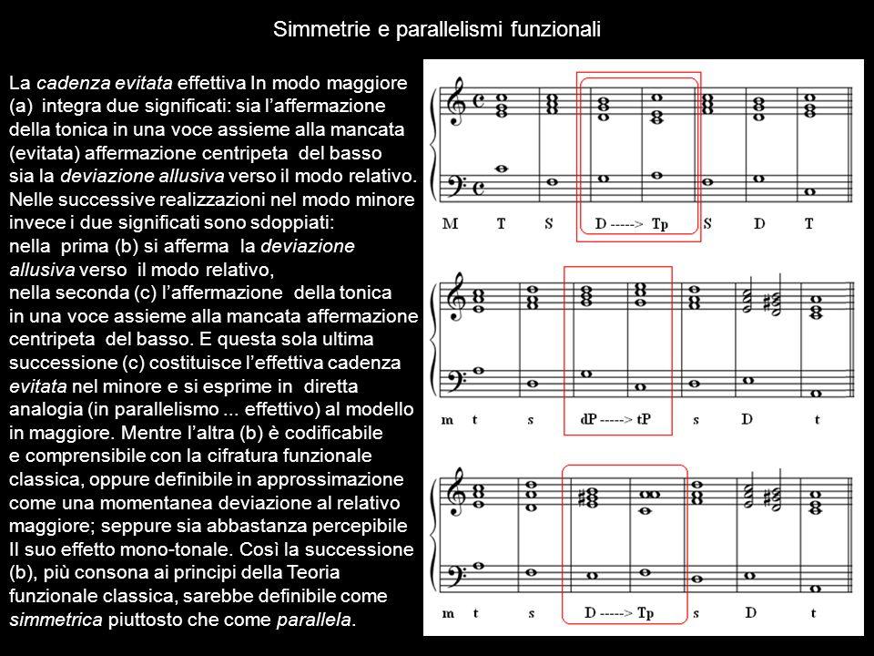 Simmetrie e parallelismi funzionali