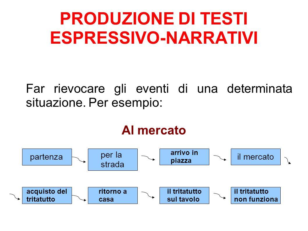 PRODUZIONE DI TESTI ESPRESSIVO-NARRATIVI