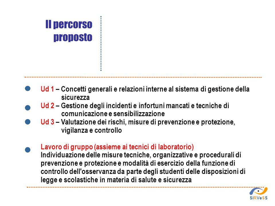 Il percorso proposto Ud 1 – Concetti generali e relazioni interne al sistema di gestione della sicurezza.