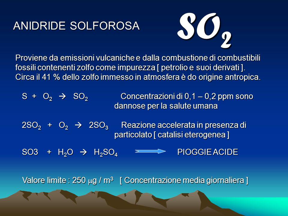 SO2 ANIDRIDE SOLFOROSA. Proviene da emissioni vulcaniche e dalla combustione di combustibili.