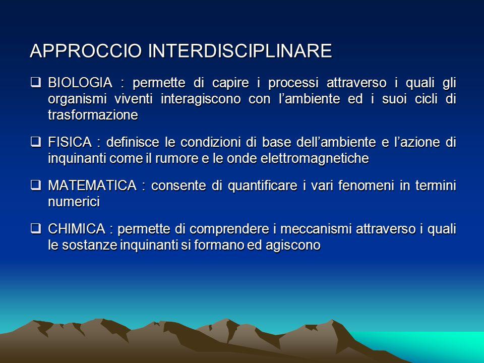 APPROCCIO INTERDISCIPLINARE