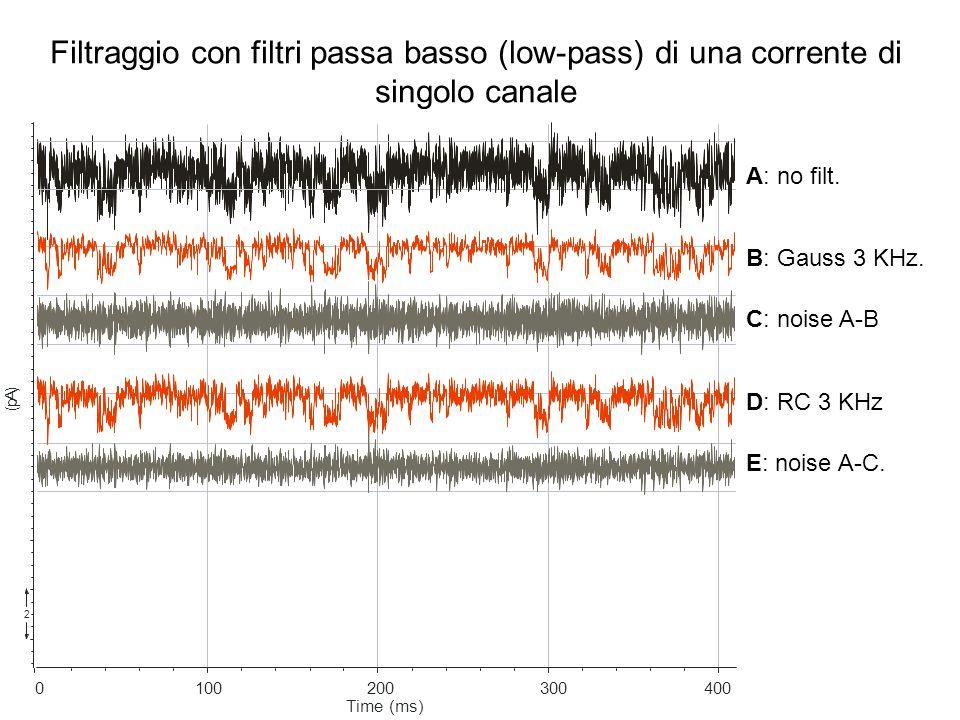 Filtraggio con filtri passa basso (low-pass) di una corrente di singolo canale