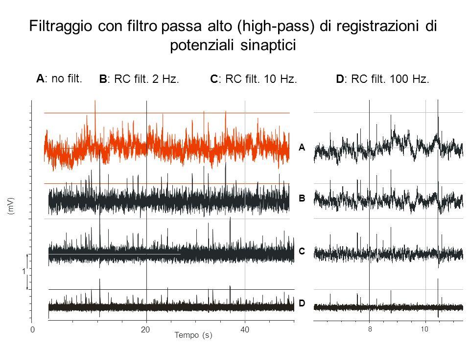 Filtraggio con filtro passa alto (high-pass) di registrazioni di potenziali sinaptici